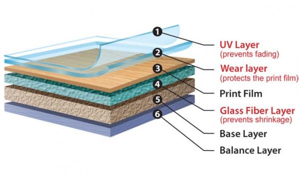 cấu tạo sàn kháng khuẩn